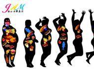 完美减肥训练计划 四种方式瘦的快