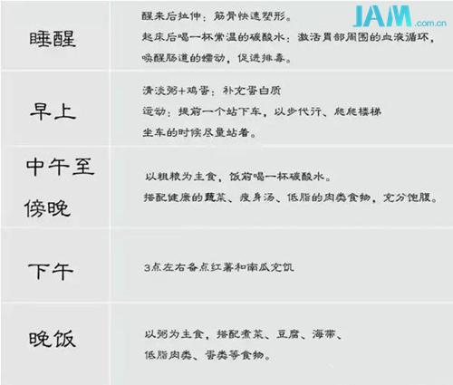 春节聚会为什么别人总是光吃不胖?原来他们有瘦身食谱 指南 第7张